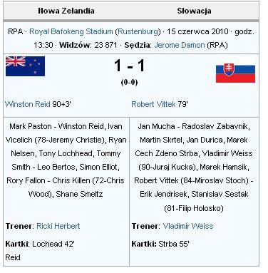 Mundial 2010: Mecz Nowa Zelandia 1-1 Słowacja
